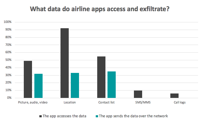 airline-apps-graph-en