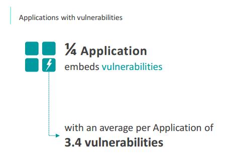 apps-vulnerabilities1.png