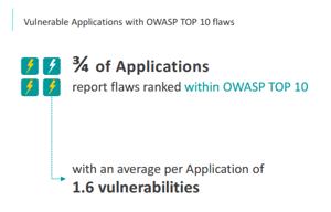 apps-vulnerabilities2.png