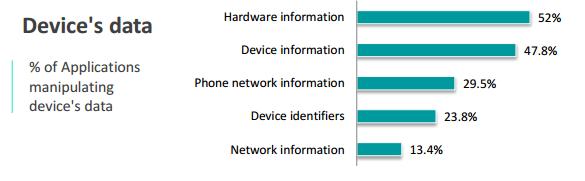 data-manipulation-device-data.png
