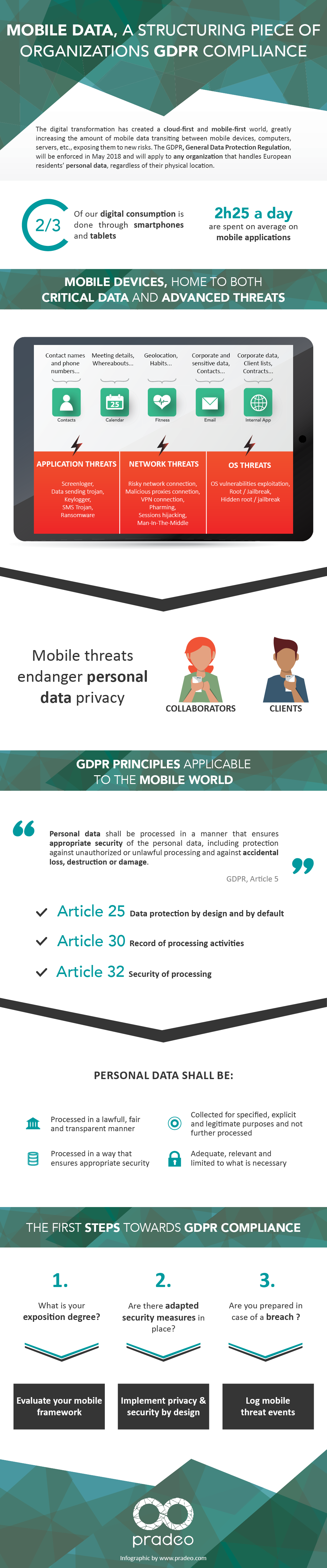 infographic-gdpr.png