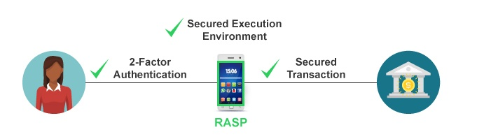 psd2-application-self-protection-rasp2
