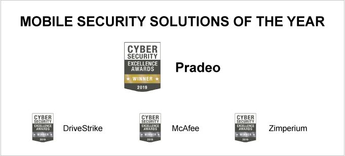 Awards Pradeo