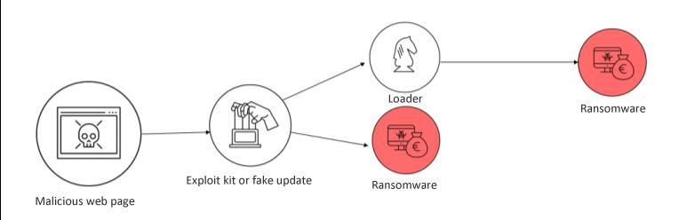 ransomware_shema1