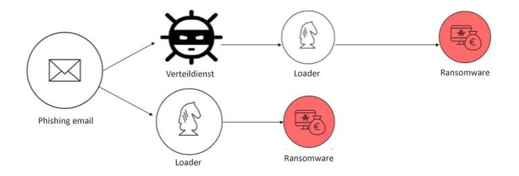 ransomware_shema1_DE