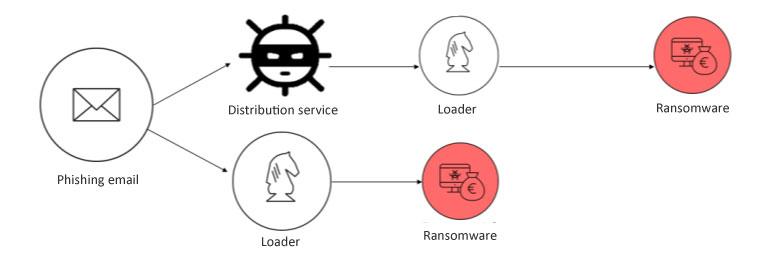 ransomware_shema2