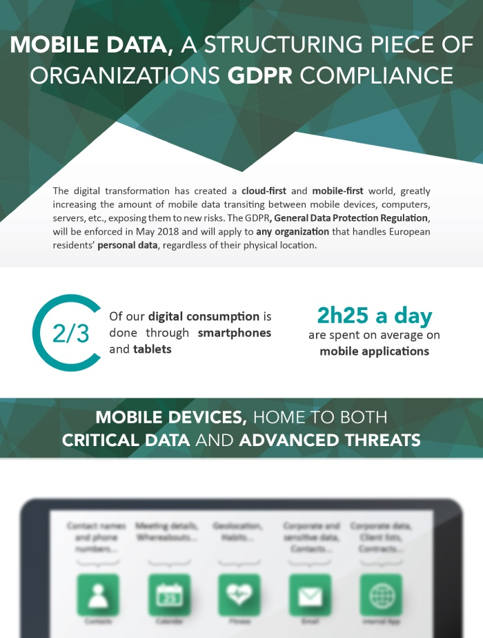 infographie-gdpr-preview-1